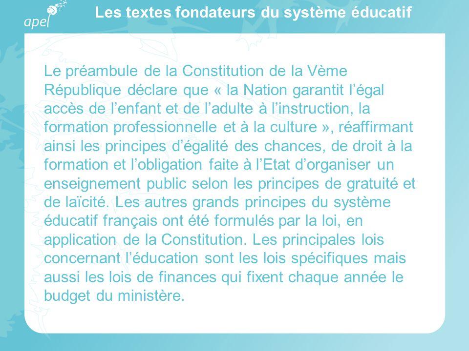 Les textes fondateurs du système éducatif Le préambule de la Constitution de la Vème République déclare que « la Nation garantit légal accès de lenfan