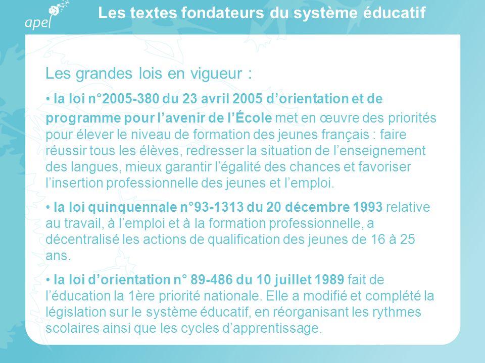 Les textes fondateurs du système éducatif Les grandes lois en vigueur : la loi n°2005-380 du 23 avril 2005 dorientation et de programme pour lavenir d