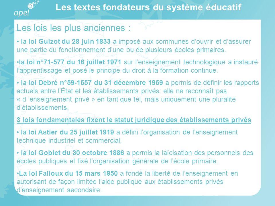 Les textes fondateurs du système éducatif Les lois les plus anciennes : la loi Guizot du 28 juin 1833 a imposé aux communes douvrir et dassurer une pa