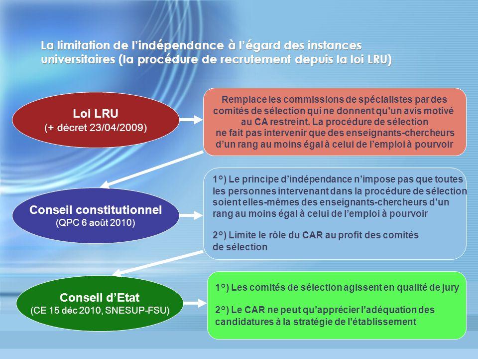 La limitation de lindépendance à légard des instances universitaires (la procédure de recrutement depuis la loi LRU) Loi LRU (+ décret 23/04/2009) Con