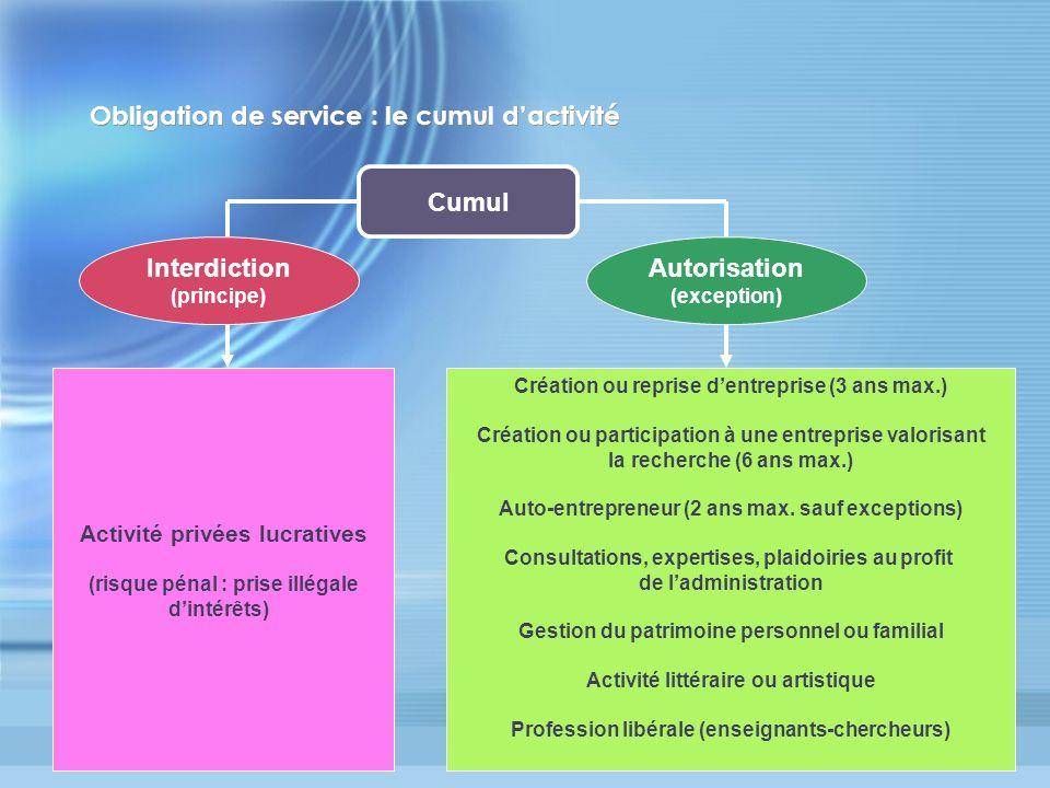 Obligation de service : le cumul dactivité Cumul Autorisation (exception) Interdiction (principe) Activité privées lucratives (risque pénal : prise il