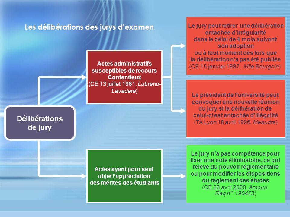 Les délibérations des jurys dexamen Délibérations de jury Le jury peut retirer une délibération entachée dirrégularité dans le délai de 4 mois suivant