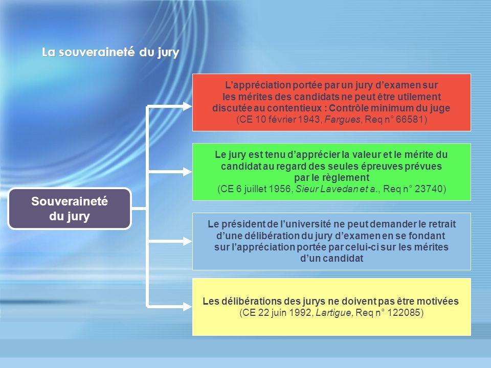 La souveraineté du jury Souveraineté du jury Lappréciation portée par un jury dexamen sur les mérites des candidats ne peut être utilement discutée au