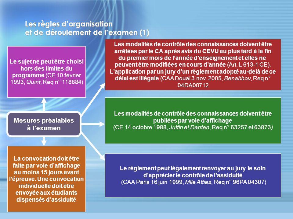 Les règles dorganisation et de déroulement de lexamen (1) Mesures préalables à lexamen Les modalités de contrôle des connaissances doivent être publié