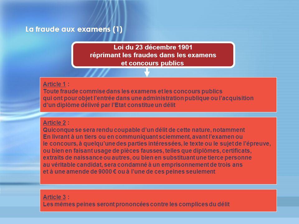 La fraude aux examens (1) Loi du 23 décembre 1901 réprimant les fraudes dans les examens et concours publics Article 1 : Toute fraude commise dans les