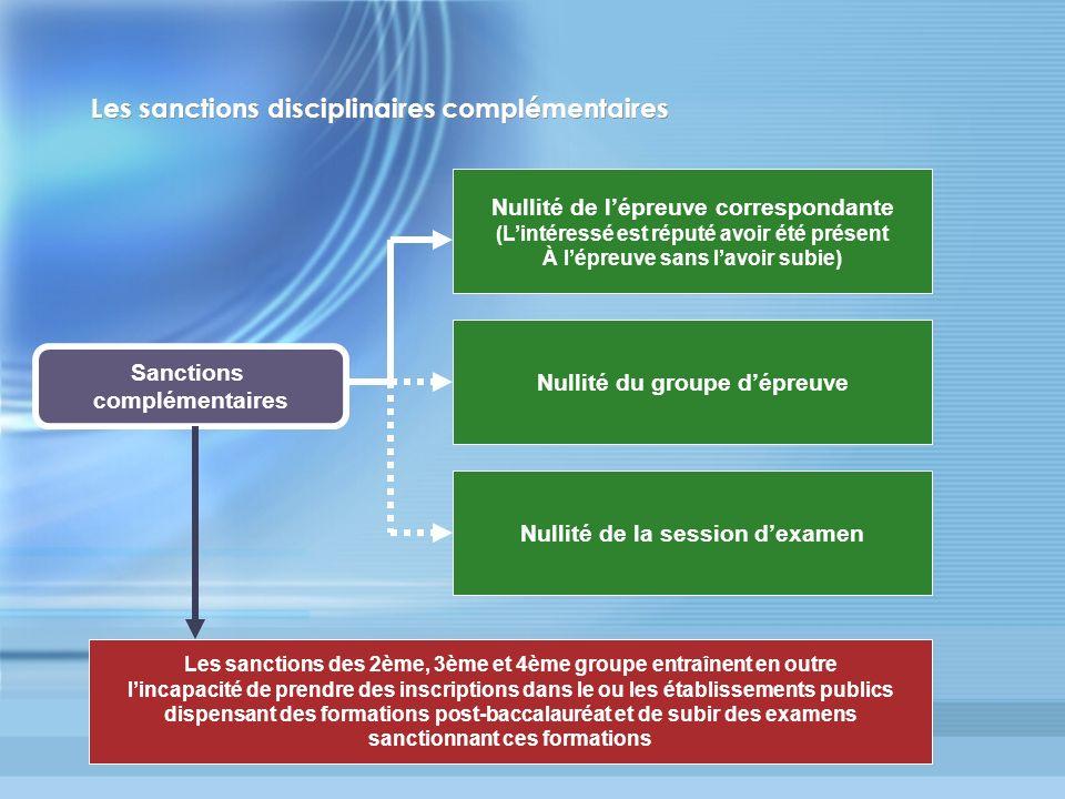 Les sanctions disciplinaires complémentaires Sanctions complémentaires Nullité de lépreuve correspondante (Lintéressé est réputé avoir été présent À l