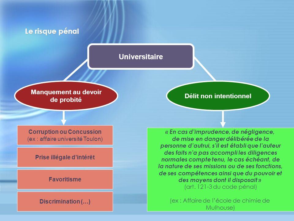 Le risque pénal Universitaire Manquement au devoir de probité Délit non intentionnel Corruption ou Concussion (ex : affaire université Toulon) Prise i
