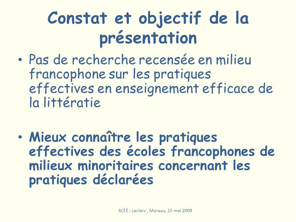 Constat et objectif de la présentation Pas de recherche recensée en milieu francophone sur les pratiques effectives en enseignement efficace de la lit