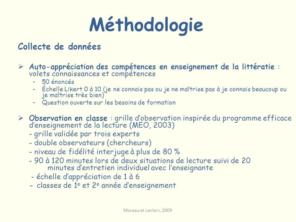 Moreau et Leclerc, 2009 Collecte de données Auto-appréciation des compétences en enseignement de la littératie : volets connaissances et compétences -