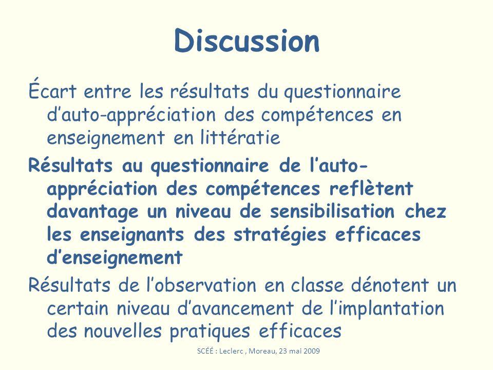 Discussion Écart entre les résultats du questionnaire dauto-appréciation des compétences en enseignement en littératie Résultats au questionnaire de l