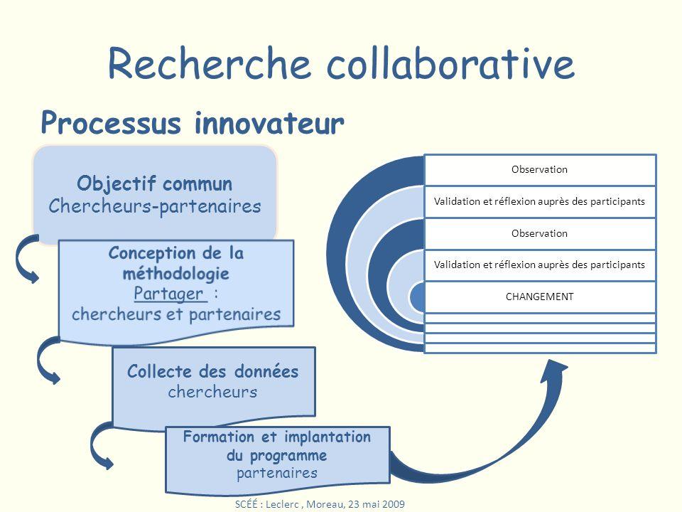 Recherche collaborative Processus innovateur collaborative Objectif commun Chercheurs-partenaires Collecte des données chercheurs Formation et implant