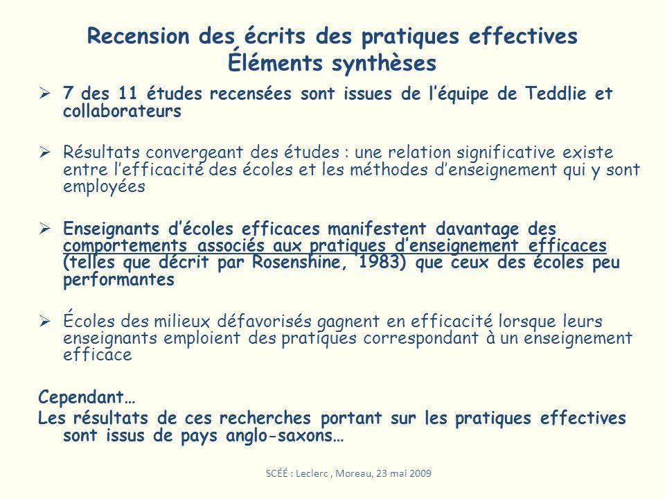 Recension des écrits des pratiques effectives Éléments synthèses 7 des 11 études recensées sont issues de léquipe de Teddlie et collaborateurs Résulta