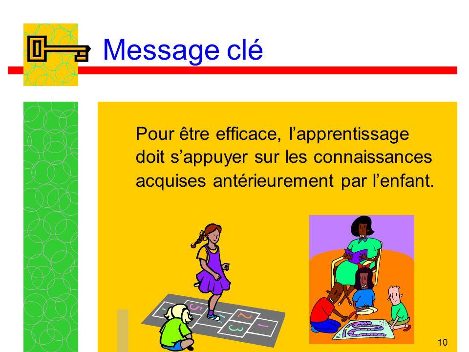 10 Message clé Pour être efficace, lapprentissage doit sappuyer sur les connaissances acquises antérieurement par lenfant.