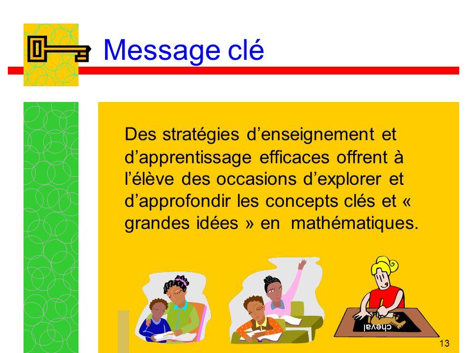 13 Message clé Des stratégies denseignement et dapprentissage efficaces offrent à lélève des occasions dexplorer et dapprofondir les concepts clés et « grandes idées » en mathématiques.
