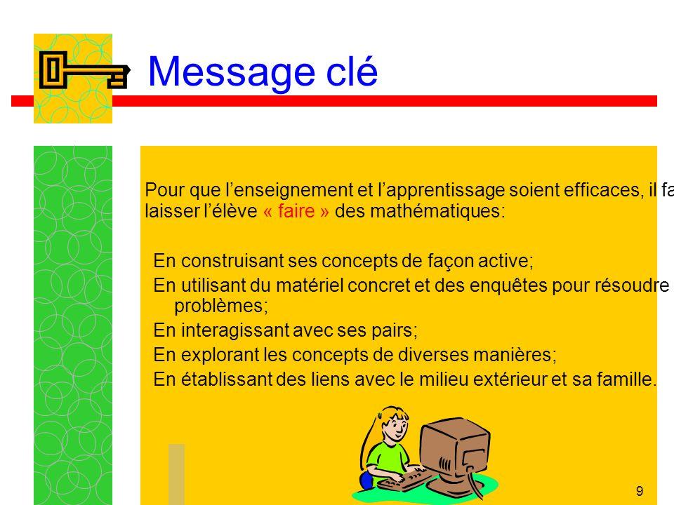 9 Message clé Pour que lenseignement et lapprentissage soient efficaces, il faut laisser lélève « faire » des mathématiques: En construisant ses conce