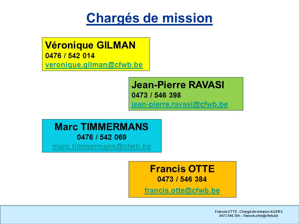 Chargés de mission Véronique GILMAN 0476 / 542 014 veronique.gilman@cfwb.be Jean-Pierre RAVASI 0473 / 546 398 jean-pierre.ravasi@cfwb.be Marc TIMMERMA