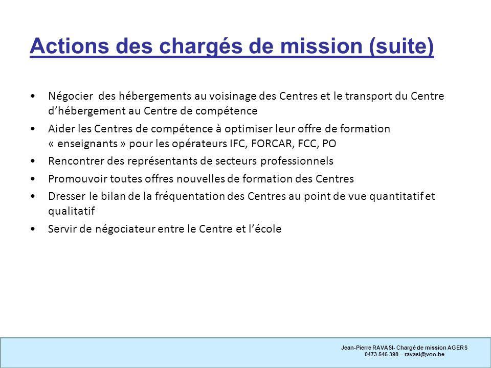 Actions des chargés de mission (suite) Négocier des hébergements au voisinage des Centres et le transport du Centre dhébergement au Centre de compéten