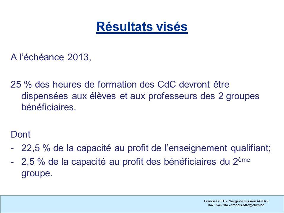 Résultats visés A léchéance 2013, 25 % des heures de formation des CdC devront être dispensées aux élèves et aux professeurs des 2 groupes bénéficiair