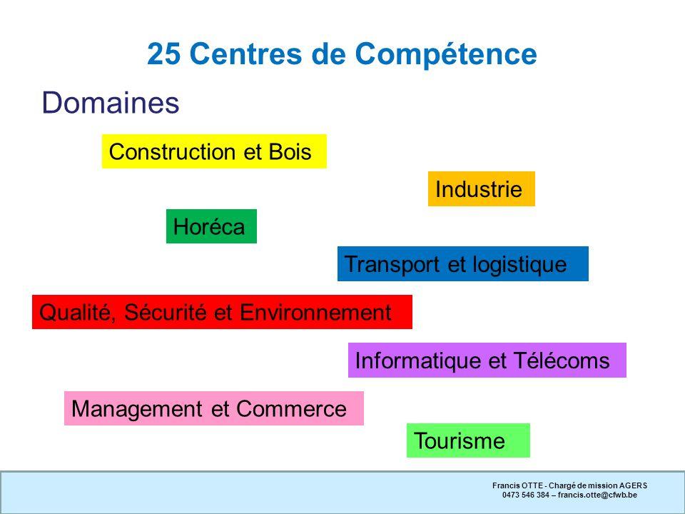25 Centres de Compétence Domaines Construction et Bois Industrie Transport et logistique Horéca Informatique et Télécoms Management et Commerce Touris