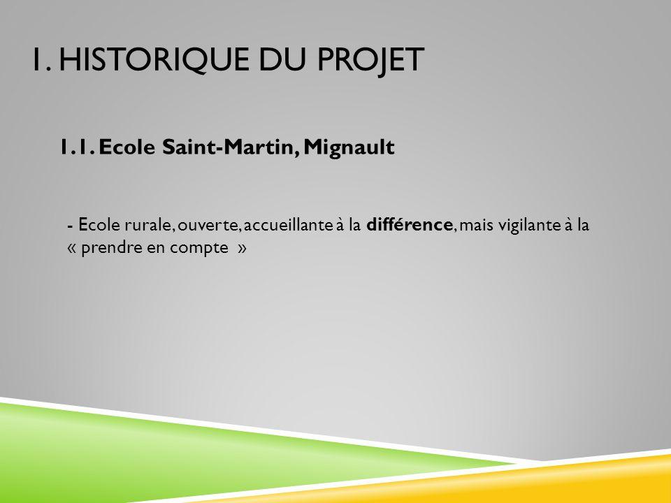 1. HISTORIQUE DU PROJET 1.1. Ecole Saint-Martin, Mignault - Ecole rurale, ouverte, accueillante à la différence, mais vigilante à la « prendre en comp