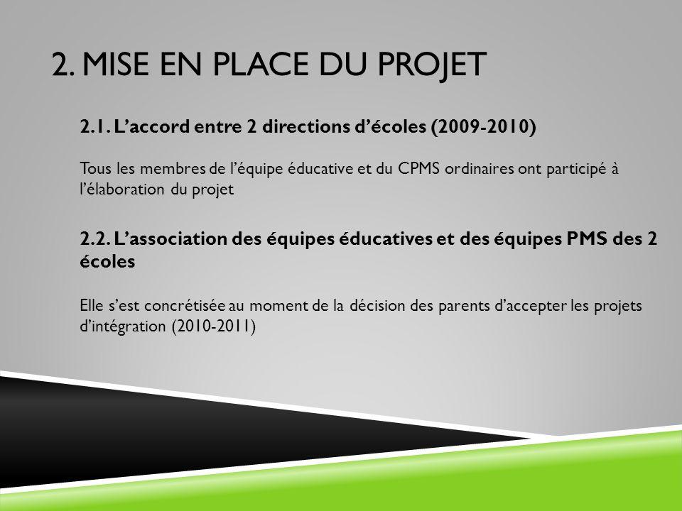 2. MISE EN PLACE DU PROJET 2.1. Laccord entre 2 directions décoles (2009-2010) Tous les membres de léquipe éducative et du CPMS ordinaires ont partici