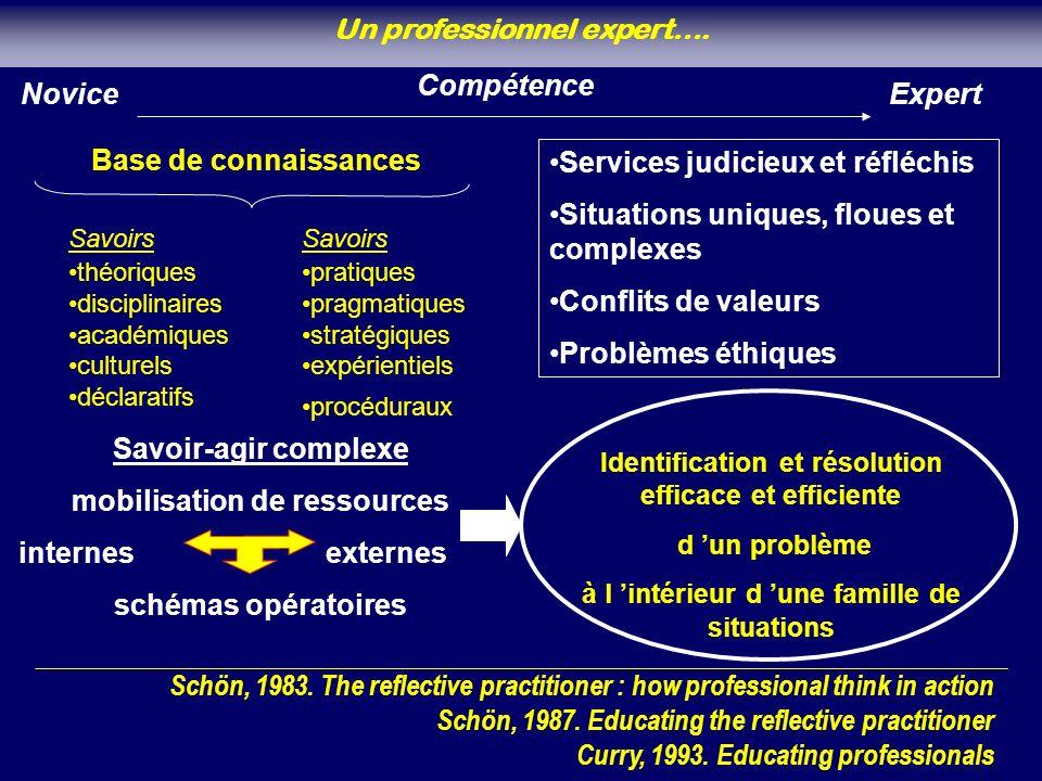 Savoirs théoriques disciplinaires académiques culturels déclaratifs Savoirs pratiques pragmatiques stratégiques expérientiels procéduraux Base de conn