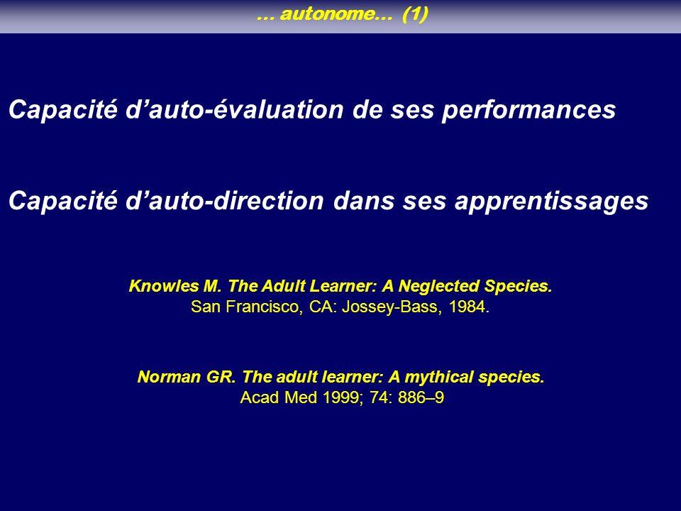 Capacité dauto-direction dans ses apprentissages Capacité dauto-évaluation de ses performances Norman GR. The adult learner: A mythical species. Acad