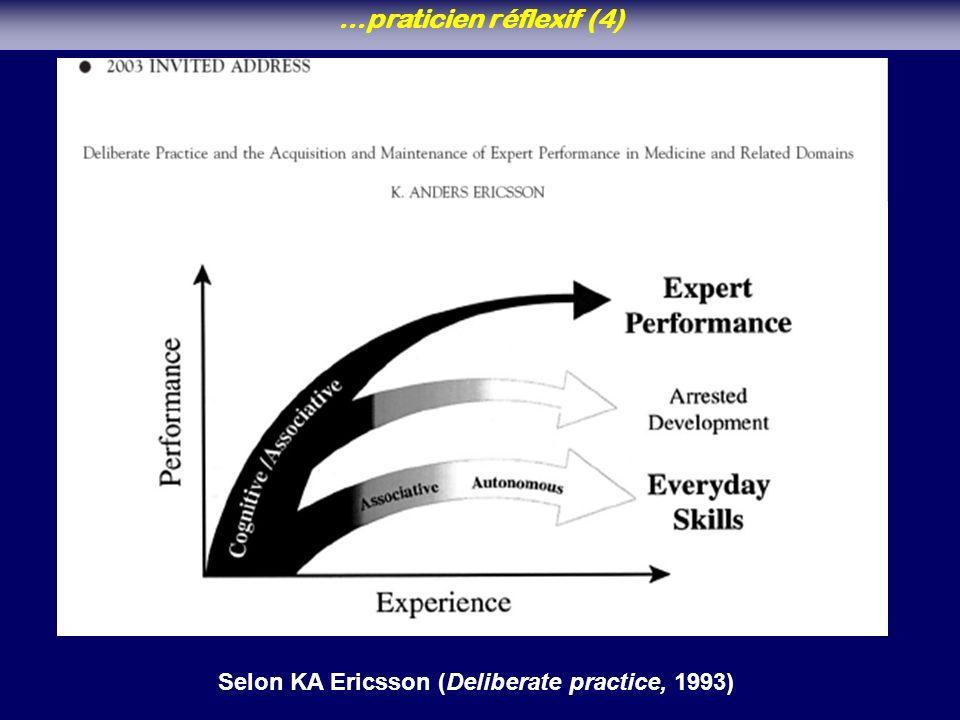 … praticien réflexif… (3) Selon KA Ericsson (Deliberate practice, 1993) …praticien réflexif (4)