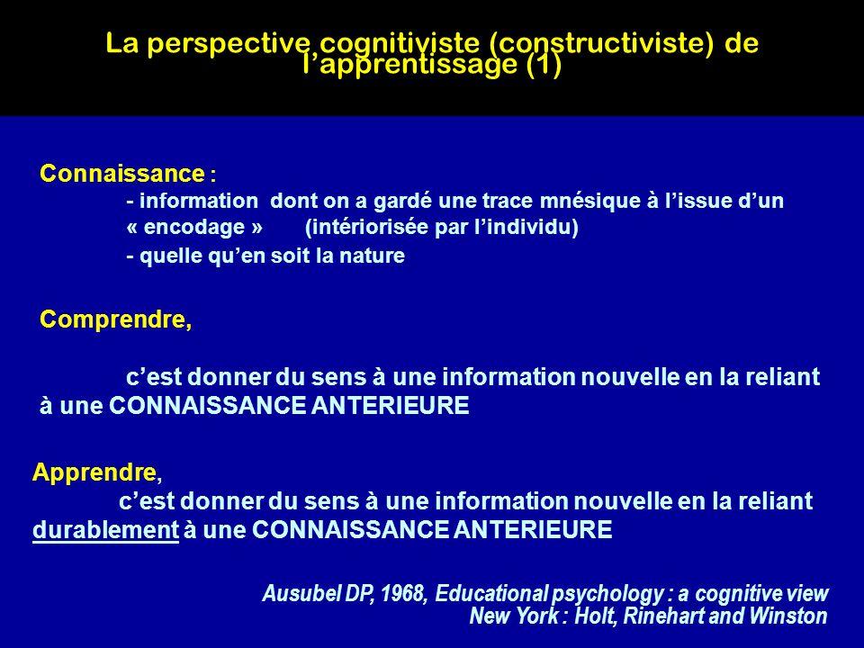 Comprendre, cest donner du sens à une information nouvelle en la reliant à une CONNAISSANCE ANTERIEURE La perspective cognitiviste (constructiviste) d