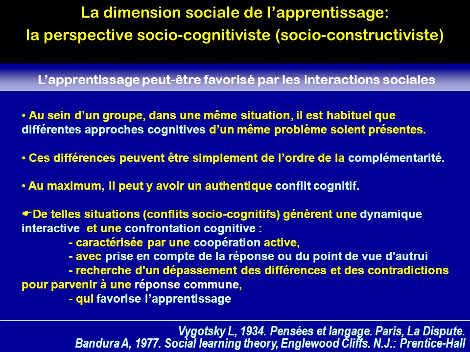 Vygotsky L, 1934. Pensées et langage. Paris, La Dispute. Bandura A, 1977. Social learning theory, Englewood Cliffs. N.J.: Prentice-Hall Lapprentissage