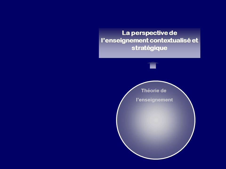 Théorie de lenseignement La perspective de lenseignement contextualisé et stratégique