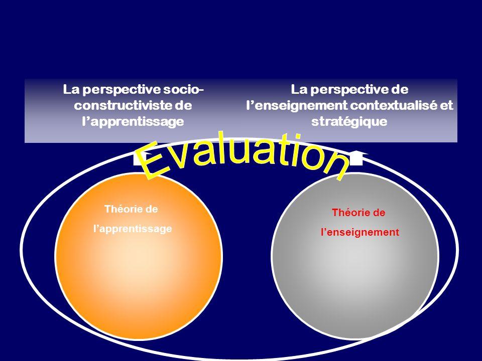 Théorie de lapprentissage La perspective socio- constructiviste de lapprentissage Théorie de lenseignement La perspective de lenseignement contextuali