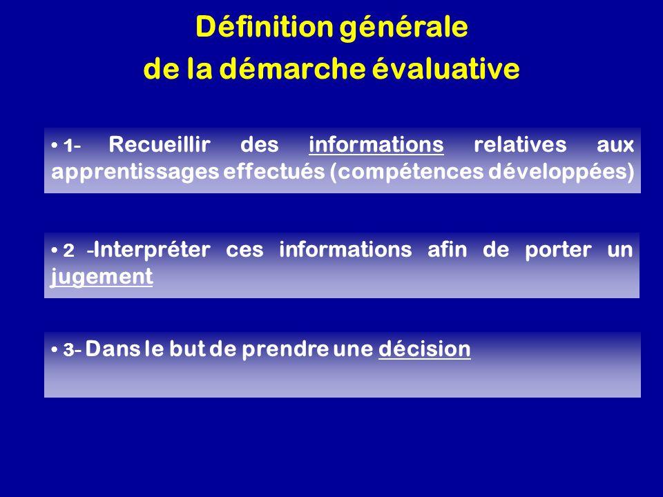 Définition générale de la démarche évaluative 1- Recueillir des informations relatives aux apprentissages effectués (compétences développées) 2 - Inte