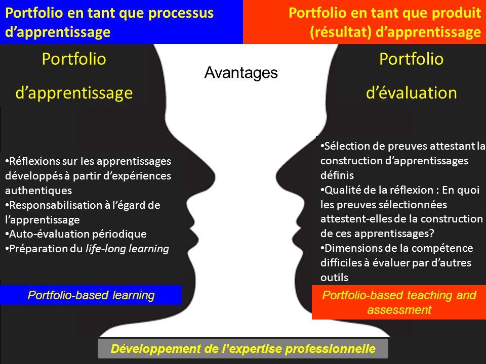 Développement de lexpertise professionnelle Réflexions sur les apprentissages développés à partir dexpériences authentiques Responsabilisation à légar