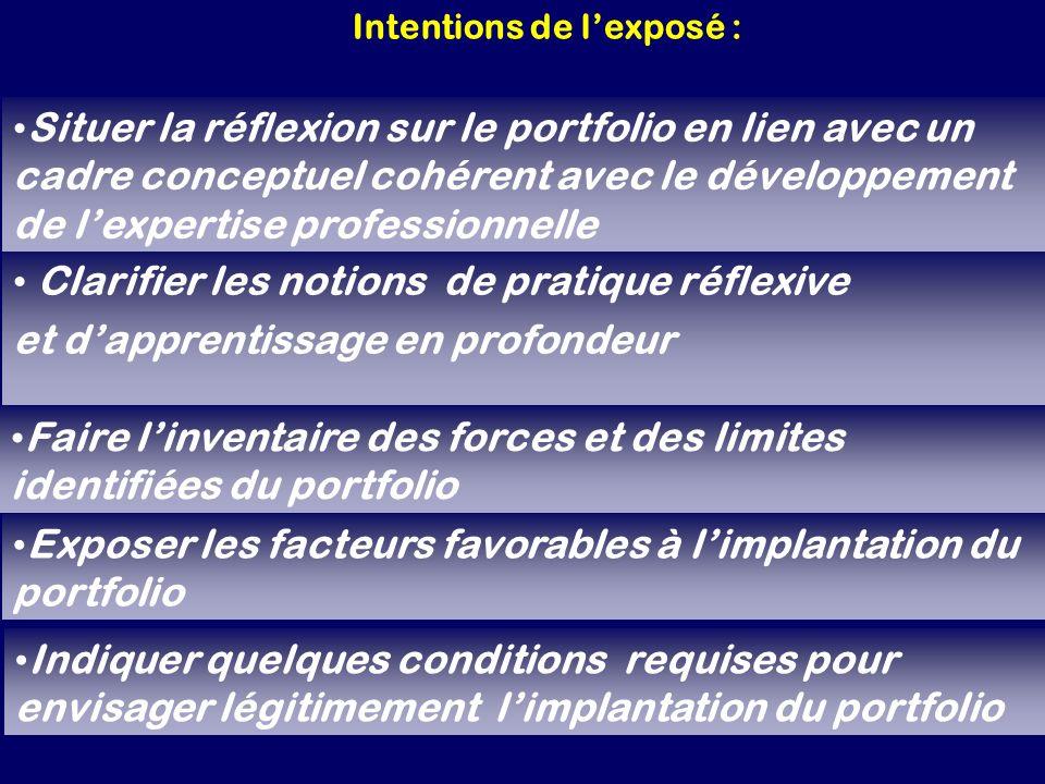 Intentions de lexposé : Clarifier les notions de pratique réflexive et dapprentissage en profondeur Faire linventaire des forces et des limites identi