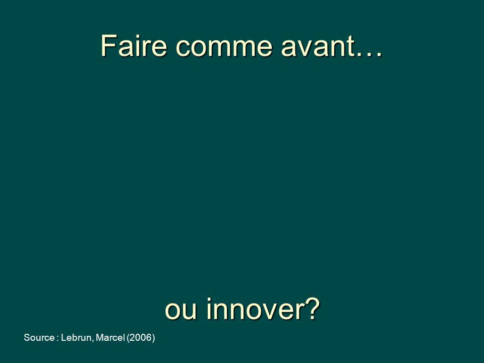 Faire comme avant… ou innover Source : Lebrun, Marcel (2006)