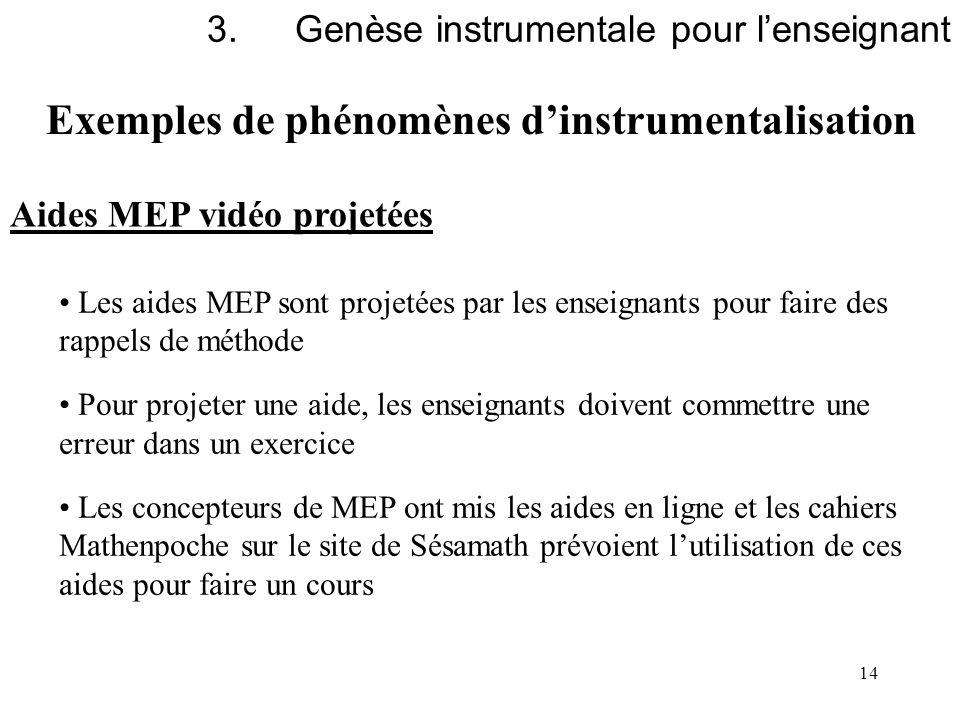 14 Exemples de phénomènes dinstrumentalisation 3.Genèse instrumentale pour lenseignant Aides MEP vidéo projetées Les aides MEP sont projetées par les