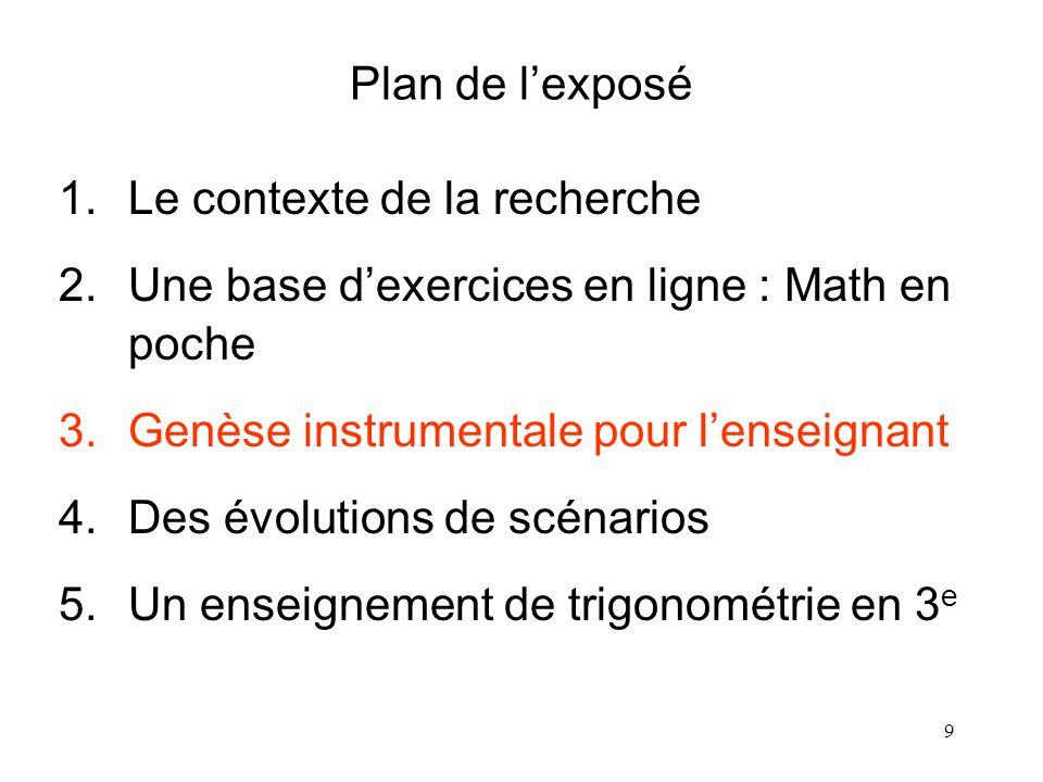 9 Plan de lexposé 1.Le contexte de la recherche 2.Une base dexercices en ligne : Math en poche 3.Genèse instrumentale pour lenseignant 4.Des évolution