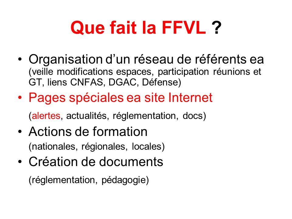 Que fait la FFVL ? Organisation dun réseau de référents ea (veille modifications espaces, participation réunions et GT, liens CNFAS, DGAC, Défense) Pa