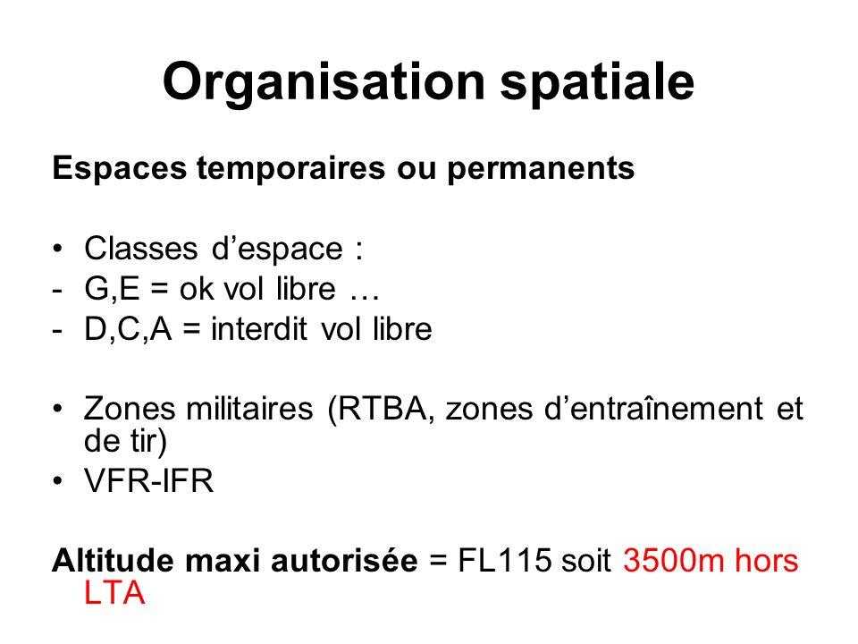 Organisation spatiale Espaces temporaires ou permanents Classes despace : -G,E = ok vol libre … -D,C,A = interdit vol libre Zones militaires (RTBA, zones dentraînement et de tir) VFR-IFR Altitude maxi autorisée = FL115 soit 3500m hors LTA