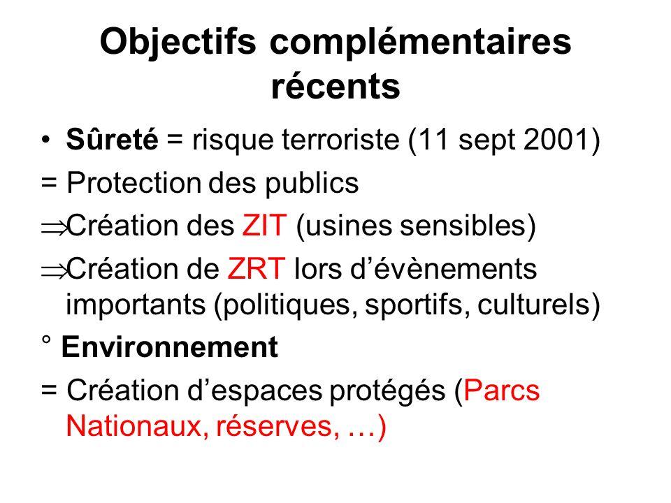 Objectifs complémentaires récents Sûreté = risque terroriste (11 sept 2001) = Protection des publics Création des ZIT (usines sensibles) Création de ZRT lors dévènements importants (politiques, sportifs, culturels) ° Environnement = Création despaces protégés (Parcs Nationaux, réserves, …)
