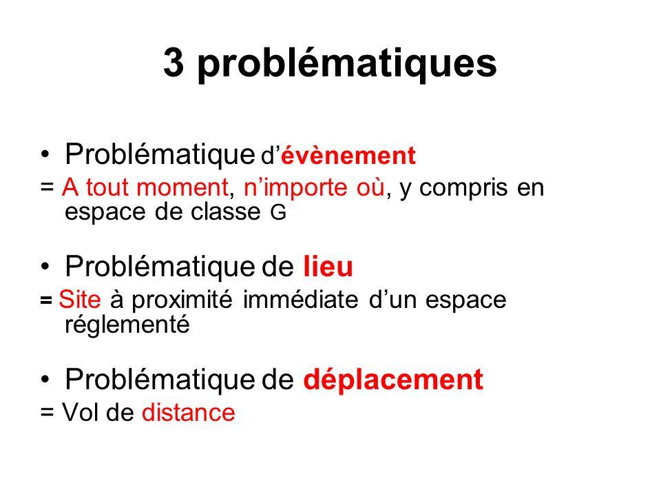 3 problématiques Problématique dévènement = A tout moment, nimporte où, y compris en espace de classe G Problématique de lieu = Site à proximité immédiate dun espace réglementé Problématique de déplacement = Vol de distance