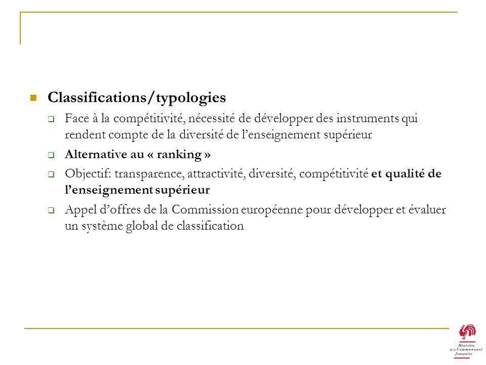 Classifications/typologies Face à la compétitivité, nécessité de développer des instruments qui rendent compte de la diversité de lenseignement supérieur Alternative au « ranking » Objectif: transparence, attractivité, diversité, compétitivité et qualité de lenseignement supérieur Appel doffres de la Commission européenne pour développer et évaluer un système global de classification
