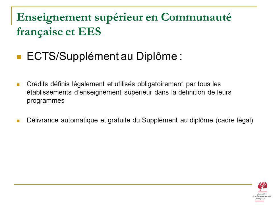 Enseignement supérieur en Communauté française et EES ECTS/Supplément au Diplôme : Crédits définis légalement et utilisés obligatoirement par tous les établissements denseignement supérieur dans la définition de leurs programmes Délivrance automatique et gratuite du Supplément au diplôme (cadre légal)