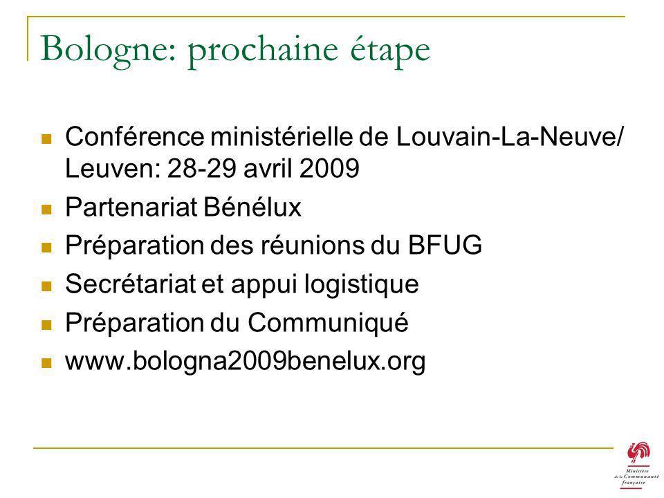 Bologne: prochaine étape Conférence ministérielle de Louvain-La-Neuve/ Leuven: 28-29 avril 2009 Partenariat Bénélux Préparation des réunions du BFUG Secrétariat et appui logistique Préparation du Communiqué www.bologna2009benelux.org