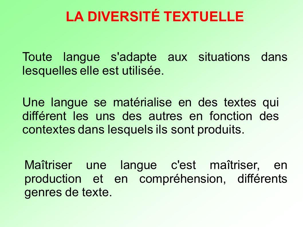LA DIVERSITÉ TEXTUELLE Toute langue s adapte aux situations dans lesquelles elle est utilisée.