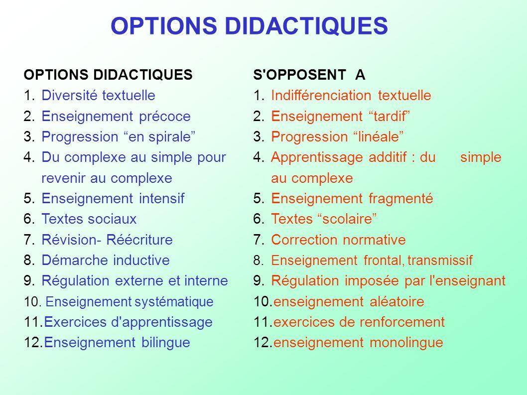 OPTIONS DIDACTIQUES 1.Diversité textuelle 2.Enseignement précoce 3.Progression en spirale 4.Du complexe au simple pour revenir au complexe 5.Enseignem