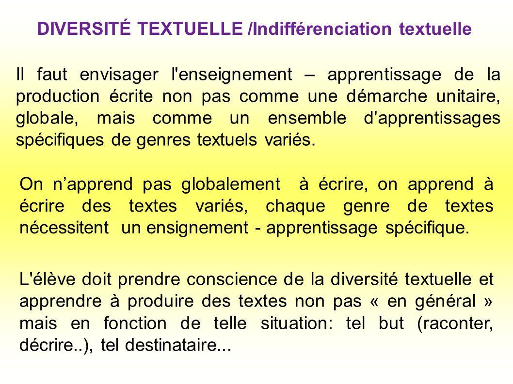 L élève doit prendre conscience de la diversité textuelle et apprendre à produire des textes non pas « en général » mais en fonction de telle situation: tel but (raconter, décrire..), tel destinataire...