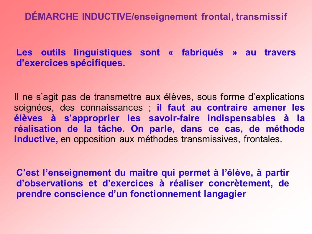 DÉMARCHE INDUCTIVE/enseignement frontal, transmissif Les outils linguistiques sont « fabriqués » au travers dexercices spécifiques. Il ne sagit pas de