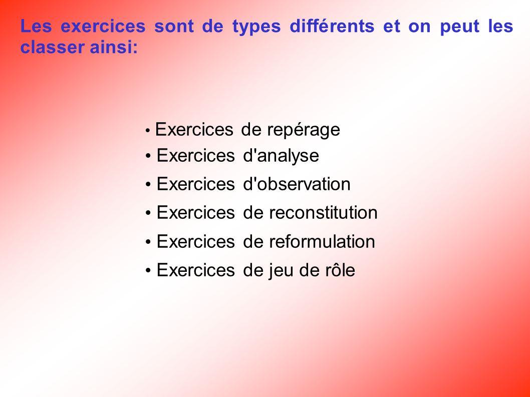Exercices de repérage Exercices d'analyse Exercices d'observation Exercices de reconstitution Exercices de reformulation Exercices de jeu de rôle Les